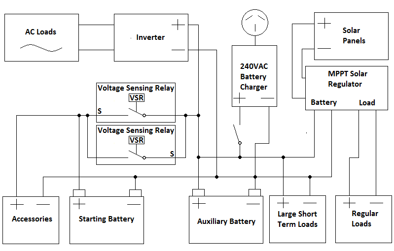 12 Volt 2 Battery System Wiring Diagram | Repair Manual  Volt Battery Charger Wiring Diagram on