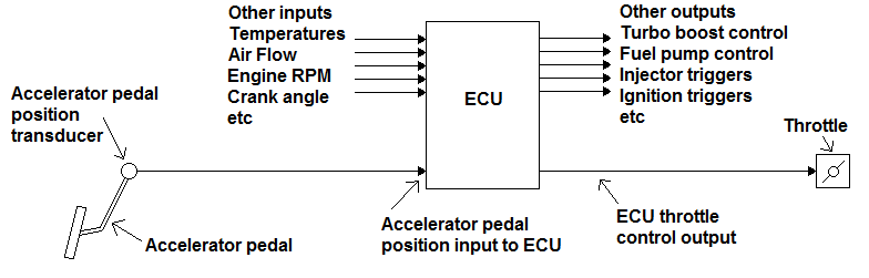 ecu schematic