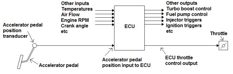 ecu schematic