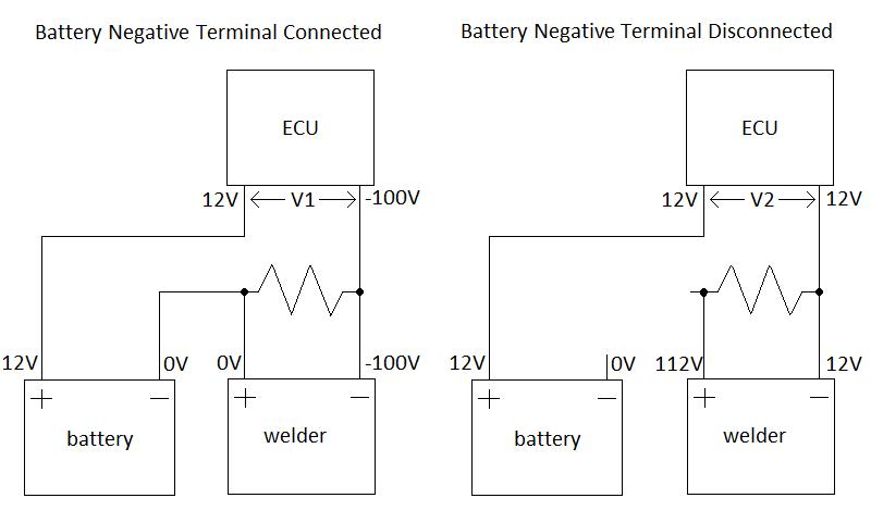 Disconnect Negative Terminal When Welding – outbackjoe
